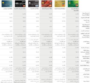 ماهي أفضل بطاقة ائتمانية أو بطاقة تسوق أو مسبقة الدفع لك تحديث Mada مدى 14 06 2018 مدونة مهند